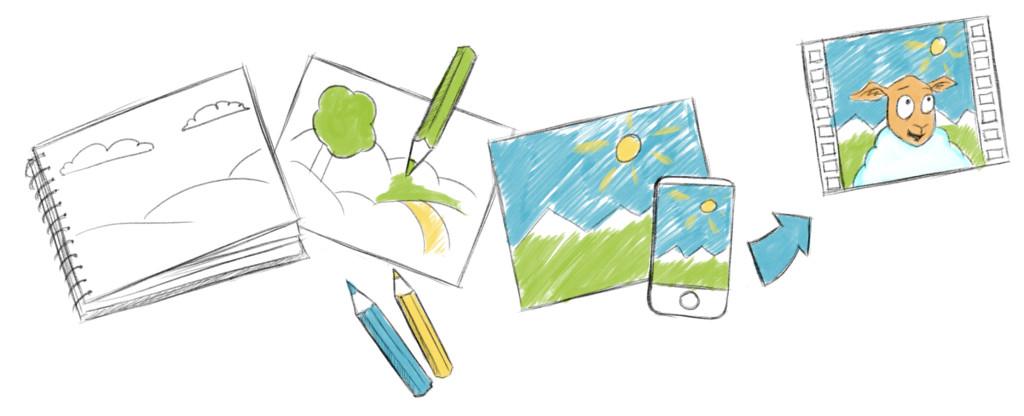 Format_Illustration_Mitmalfilm